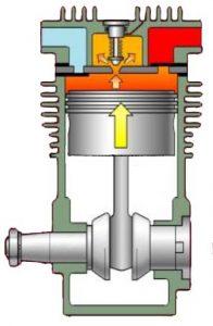 Dugattyús kompresszor szerkezete és működése